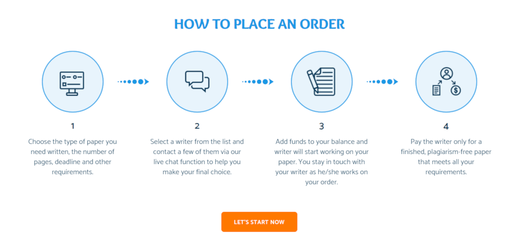 PapersOwl Service Review