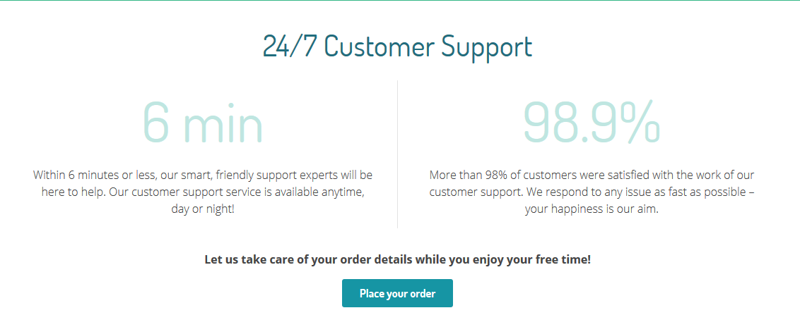EssayShark Customer Support Review