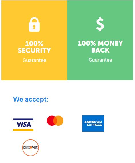 PaperNow Guarantees