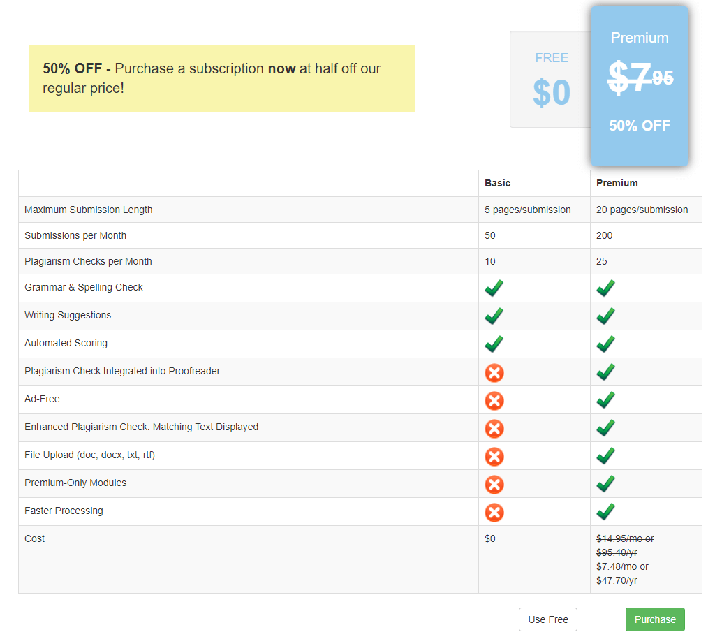 PaperRater Pricing