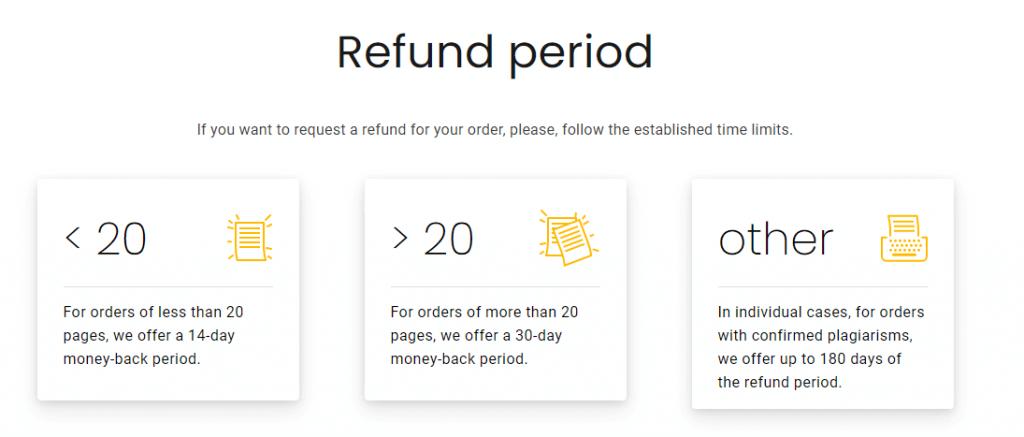 GradeMiners Refund Period
